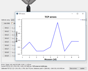 Tool Calibration (TCP)