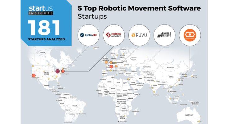 Robotic Movement Software Startups