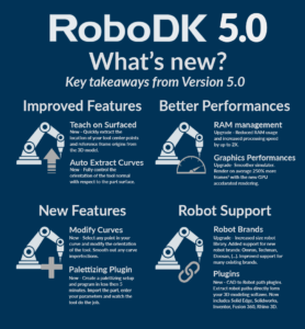 RoboDK 5.0 Whats New